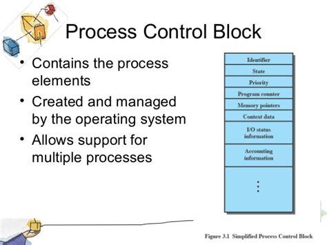 process block diagram in operating system process block diagram ireleast readingrat net