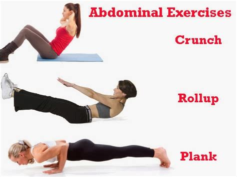 nits fitness mantra best exercises to burn abdominal
