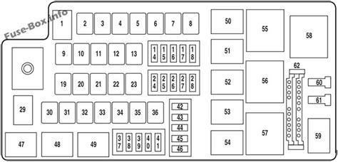 Fuse Box Diagram Gt Ford Freestyle 2005 2007