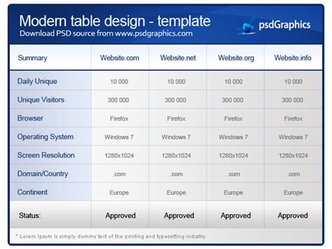 Html Table Template Modern Table Design Psd And Html Template Psdgraphics