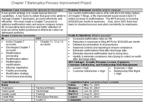 portfolio program project definition todayint6x over
