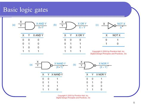 use of logic gates in integrated circuits basic logic gates integrated circuits 28 images logic gate gif images chapter 3 digital
