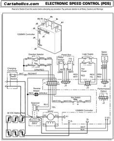 1976 cushman titan 36 volt battery wiring diagram