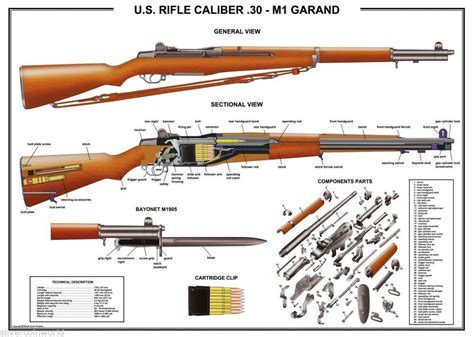 poster 18 quot x24 quot us rifle m1 garand manual exploded parts
