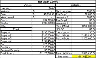 Net Worth Template by 6 Net Worth Statement Templates Excel Templates