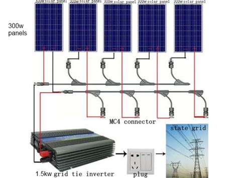 how to setup solar power at home 1 5kw grid tie solar power setup daxcorp philippines