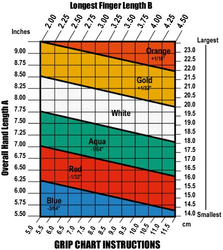 ping color chart 10 11 ping fitting chart sowtemplate