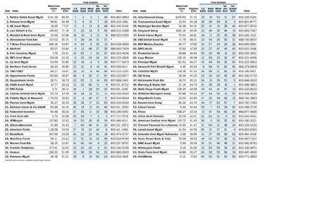 Ebook The Trader Book Of Volume stock market secrets pdf c to f