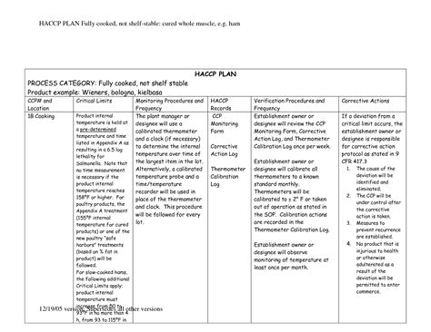 haccp plan template uk exle haccp certification