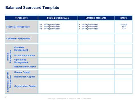 project management scorecard template strategy map balanced scorecard strategy map template