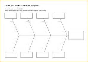 ishikawa diagram template word blank fishbone diagram template calendar templates