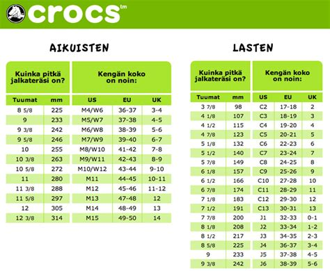 crocs shoe sizing chart crocs shoe sizing chart 28 images crocs size chart car