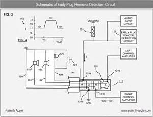 iphone headphone wiring diagram iphone get free image about wiring diagram