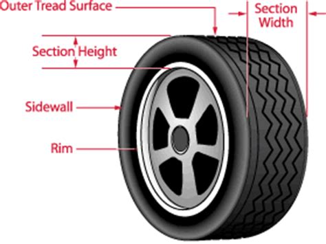 tire section width tire aspect ratio calculator