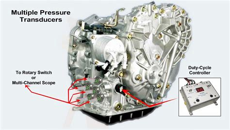Nissan Rogue Cvt Transmission Cvt Transmission Pressure Tests