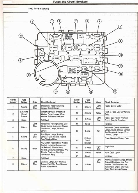 1994 jeep fuse panel wiring diagram and honda frv fuse box wiring diagram 2018