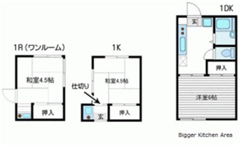 Meaning of Japanese Apartment Layout Abbreviation   UR