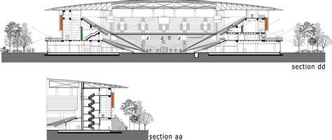 Gallery Of Ankara Arena Yazgan Design Architecture 18