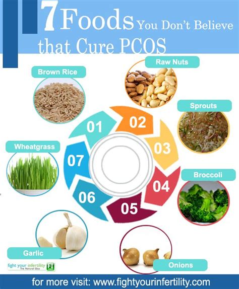 Rehab Weight Loss And Diet by 7 Foods You Dont Believe That Cure Pcos Holistic Tips