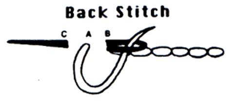 back stitch diagram caron collection on line class sles