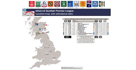 Scottish Premiership Table by Football Leagues In Scotland By Season