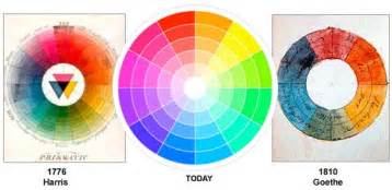 color theory wheel interior design basics color theory crafted coral