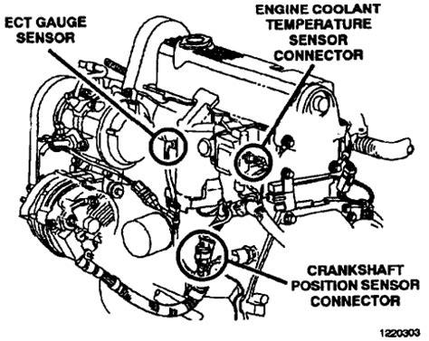 95 Dodge Dakota Sensor Locations Wiring Schematic