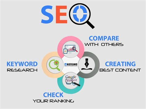 Best Search Company Best Seo Company Best Seo Companies Compare Best Search Engine Html Autos Weblog