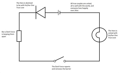 series circuit diagram resistance circuit diagram circuit and schematics diagram