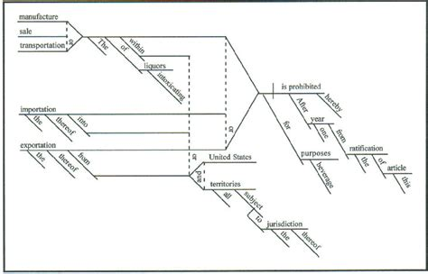 diagramming sentences book diagramming sentences book 1 images how to guide and