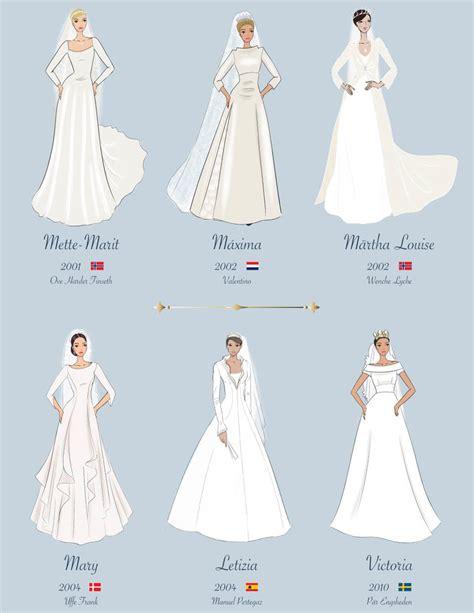 Hochzeit Meghan Markle by Zur Hochzeit Meghan Markle Royale Brautkleider Im