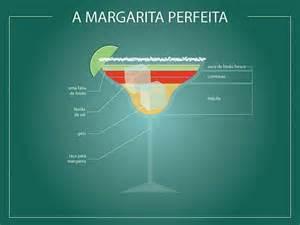 the perfect margarita visual ly