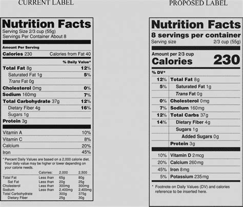 Nutritional Label Template Word Nutrition Ftempo Nutrition Facts Template