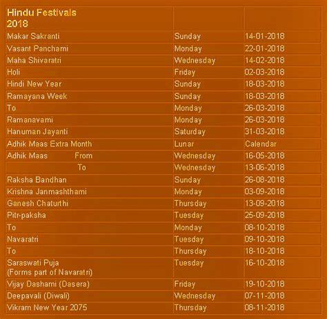 Calendar 2018 Hindu Tithi Hindu Festival Calendar 2018 Hindu Calendar
