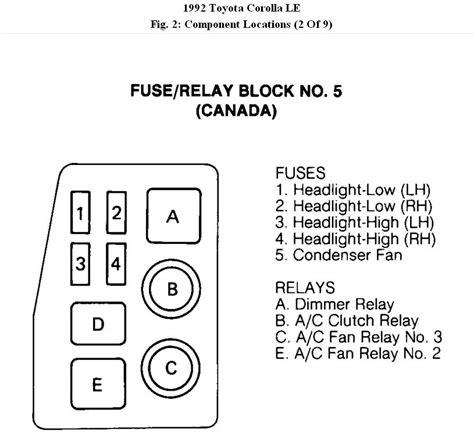 1992 toyota corolla wiring diagram 1992 toyota corolla fuse box diagram wiring diagram with description