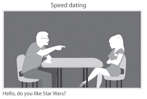 Geek Speed Dating Meme - geek speed dating know your meme