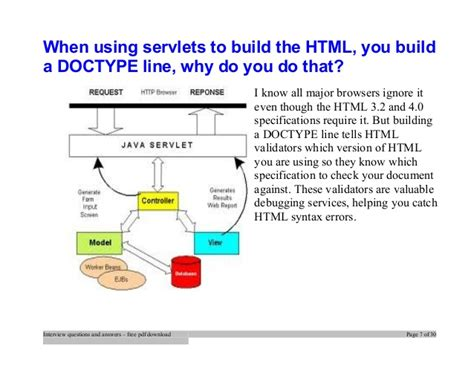html tutorial questions answers top servlet interview questions and answers job interview tips