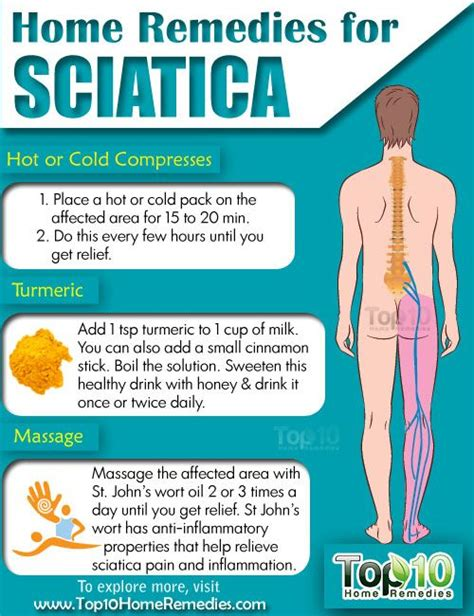 home remedies for sciatic nerve home