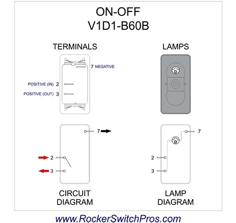 rocker switch on spst 1 dep light v1d1