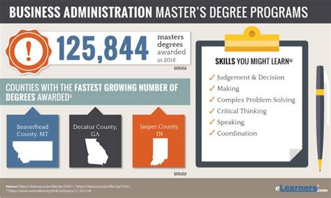 Top Small Mba Programs by Mba Programs Masters In Business