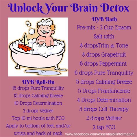 Essential Oils For Detox Brain by Detox Bath Dipping