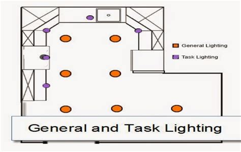 recessed lighting layout guide kitchen kitchen lighting layout home decoration buying guides