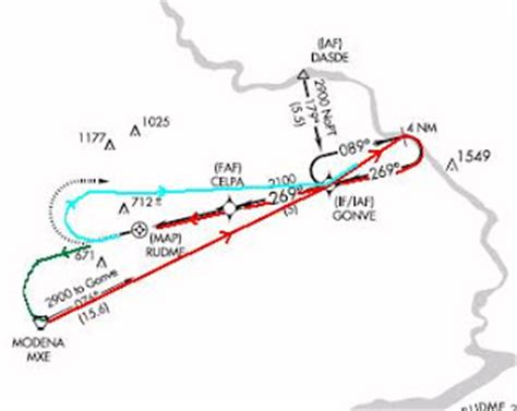 holding pattern course reversal gary s flight journal ir lesson 11 gps approach holds