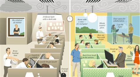 desk vs wise unhealthy office infographics healthy work environment