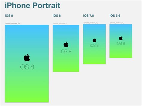 ios sketch template ios 8 launch screen template for sketch on behance