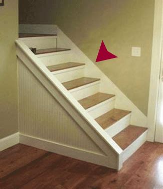 pin basement stairs on