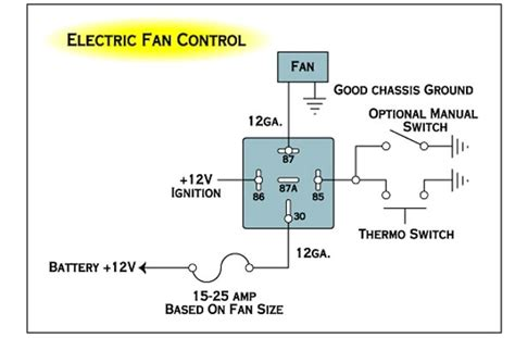 electric fan relay install spal electric fan relay wiring diagram auto electric fan