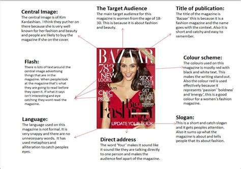 layout features of a magazine media gcse blog magazine front cover key design features
