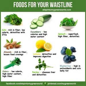 foods to help lose weight around your wasteline pictures