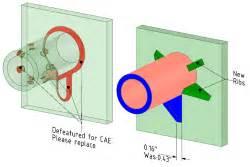 spaceclaim cae 3d model preparation simulation driven 3d